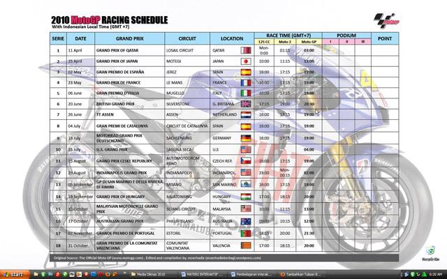 Prewiew Jadual moto GP 2010